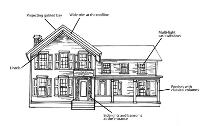 Greek revival style homes characteristics - Home design ...